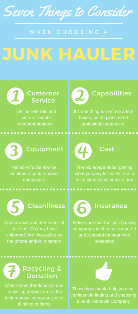 Seven-Things-to-Consider-when-choosing-a-Junk-Hauler-BumbleJunk-junk-removal-Baltimore-infographic